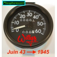 Compteur Miles Willys, collection. 3eme Mle