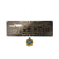 Plaque nomenclature M201